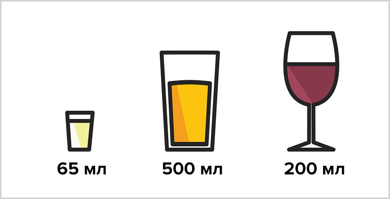 privilege_blog_safe-dose-of-alcohol-copy